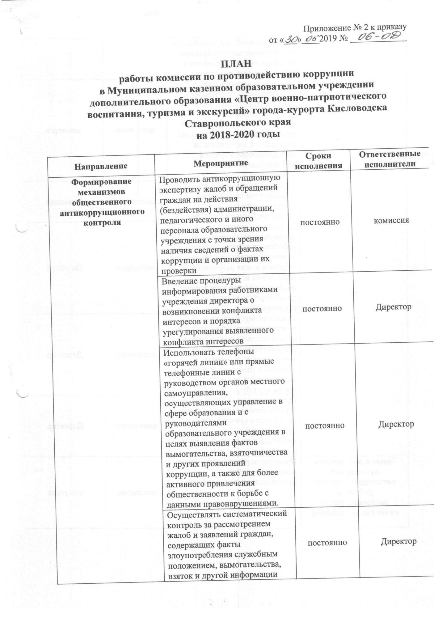 Антикоррупционная документация 005