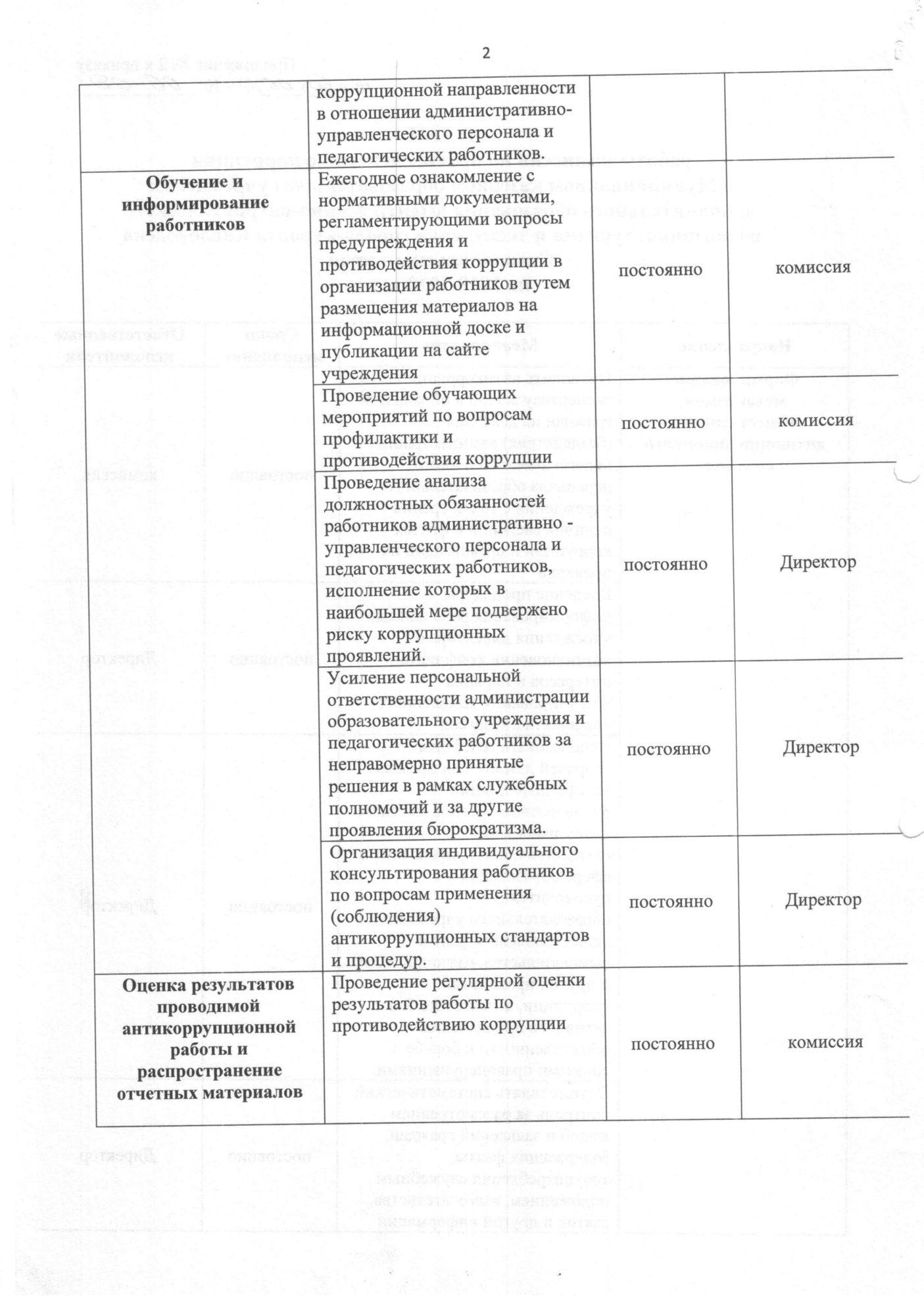 Антикоррупционный План стр. 2 001